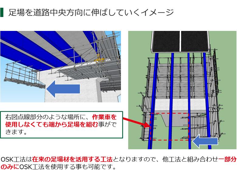 橋梁工事施工例4